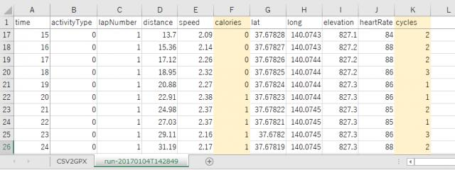 30 minutes Cooking (PG) Fitness data processing with VBA